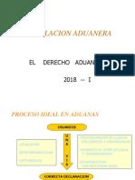 Legislacion Aduanera 3ra Parte 2018 I