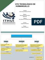 Tipos de Recuperación Del Petróleo Kike.pptx-1