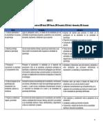Criterios Evalauacionde Desempeño Ebr - Eba