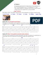 Beginner Fingerstyle Guitar Patterns