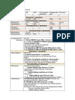4.-Sulfonamidas2.docx