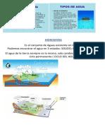 Aguas Continentales 5 Basico