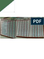 DepED NCR Public Basic Education 2009-2010