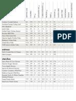 Nutritional_Chart_Oct+_2014