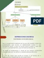 Distribución Binomial (1)