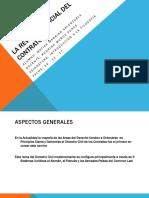 La Revisión Judicial Del Contrato.pptx