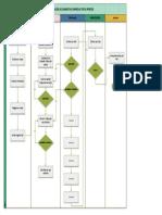 Diagrama-de-Proceso-1.pdf