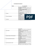 Daftar Pengambilan Data-data Penelitian FIX