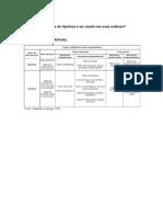 Testes_de_Hipoteses_parametricos_e_nao_parametricos.pdf