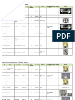 PMD Tank Summary