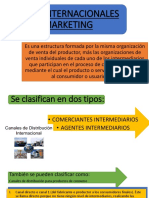 Canales Internacionales de Marketing