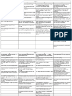writing-self-assessment-foundation-to-year-7