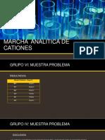 Marcha Analitica de Cationes 1