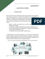 1.3. La Red Como Plataforma