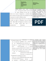 Comparación de Casos Sobresalientes