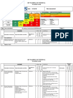 Risk Assessment HP Washing