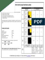 Criterii Selectare Grupa Functionare Electropalane