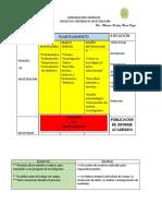 Cuadro Comparativo Entre Proyecto e Informe