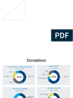 Donaldson Business Overview