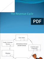 Accounting Information System Chapter 4