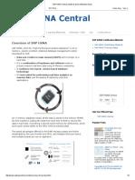 1 Overview of SAP HANA