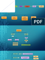 mapa didacti.pptx