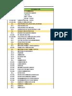 Caso Agroindustria Examen Hoy 12-05-2018