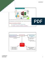 Chapitre 2-Cycle de puissance à vapeur.pdf