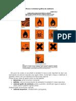 Etichetare produse periculoase