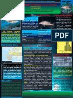 1514521053_josua Siagian_infografis Biologi Perikanan
