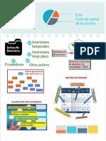 Resumen - Infografía - S8.pdf
