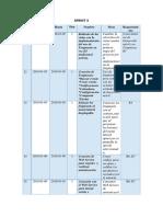 SPRINT 3 Y 4.pdf