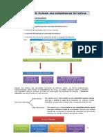 Resumos_Intervenção do Homem nos subsistemas terrestres.pdf