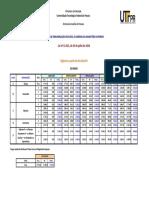 Tabelas de Vencimentos MS LEI 13.325 - 01.08.2019