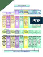 Codul Constructiilor.pdf