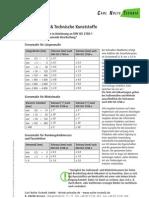 Fertigungstoleranzen Transparente und Technische Kunststoffe