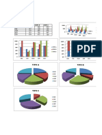 Graficos Excel 2010 Lab 09