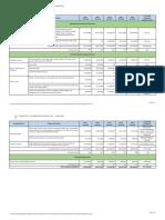 Resolution 31810 Spending Plan V6