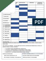 Cronograma Del Parcial 2-1
