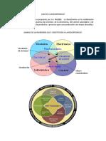 Elementos_del_mantenimiento.doc
