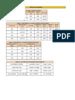 TABLA DE CANTIDADES.pdf