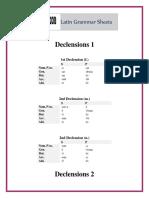 noun-adjective-declension-endings