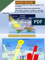 Radiacion Solar 3ra Sem