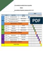 Cronograma de Contenidos de Vocabulario Técnico y de Gramática