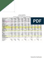 Clarksburg Fiscal 2019 Budget