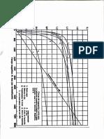 curvas bh.pdf