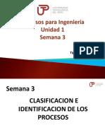 Procesos Para Ingenieria - Semana 3 (Unidad 1)