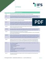 UnannouncedFood_Checklist_EN.pdf