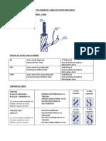 Conceptos Generales Cables de Acero