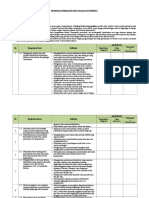 2. Penetapan Indikator Pencapaian Kompetensi.docx